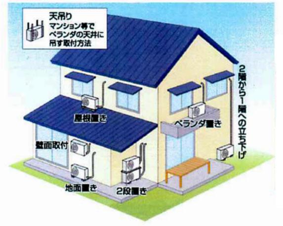エアコン設置方法